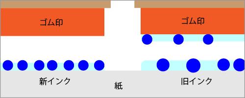 スタンプ台3
