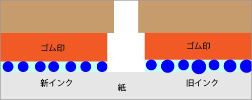 スタンプ台2