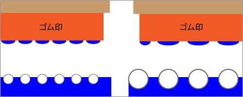 スタンプ台6